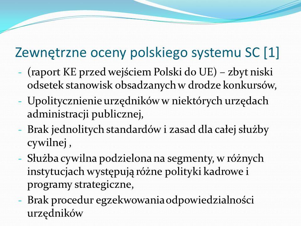 Zewnętrzne oceny polskiego systemu SC [1]